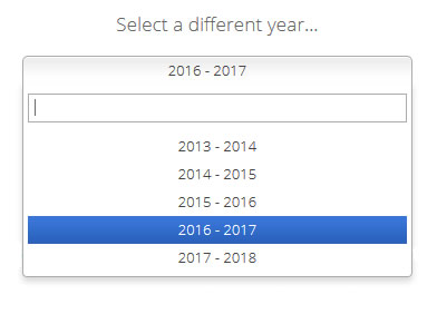 select financial year